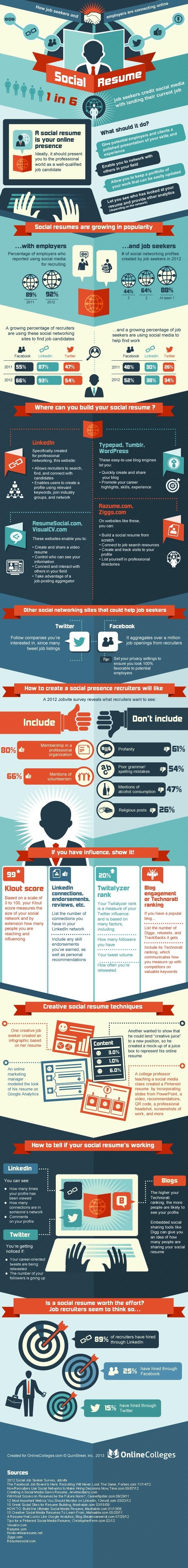 Infographie: comment trouver un emploi grâce aux réseaux sociaux